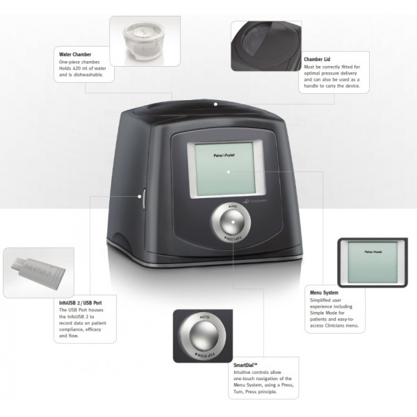 Fisher Amp Paykel Icon Novo Fully Integrated Cpap Machine